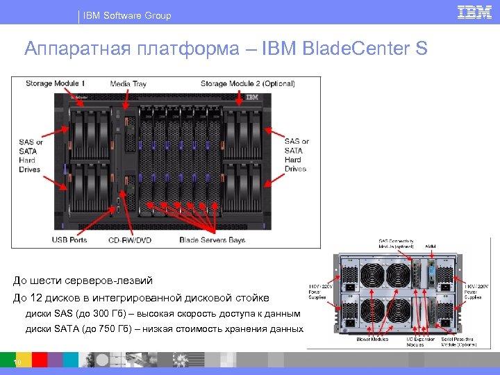 IBM Software Group Аппаратная платформа – IBM Blade. Center S До шести серверов-лезвий До