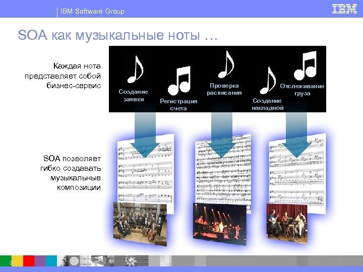 IBM Software Group SOA как музыкальные ноты … Каждая нота представляет собой бизнес-сервис Создание