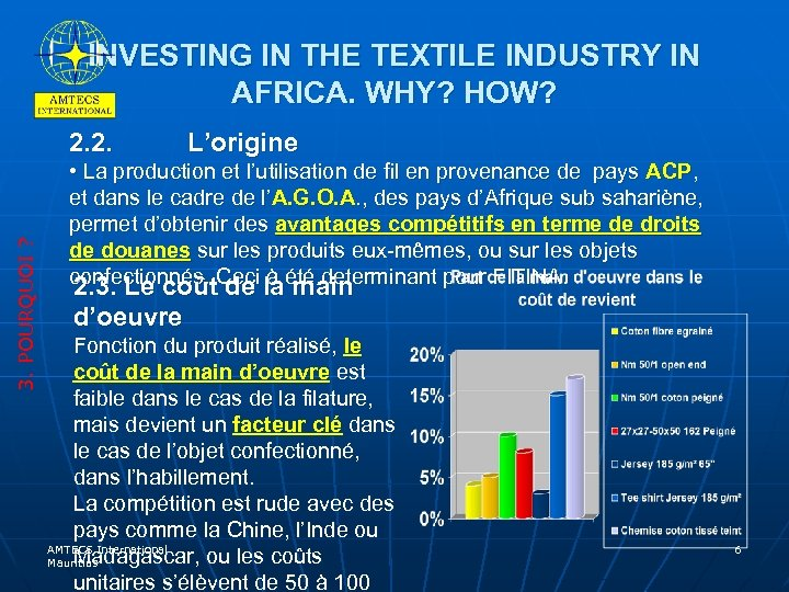 INVESTING IN THE TEXTILE INDUSTRY IN AFRICA. WHY? HOW? 3. POURQUOI ? 2. 2.