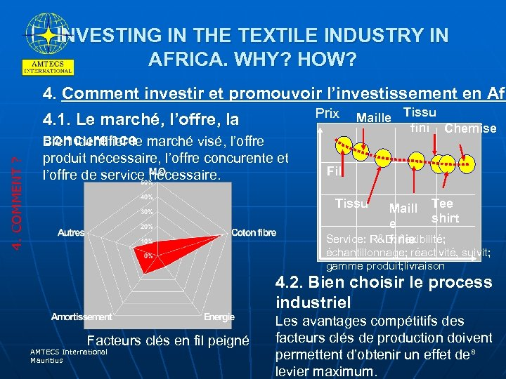 INVESTING IN THE TEXTILE INDUSTRY IN AFRICA. WHY? HOW? 4. COMMENT ? 4. Comment