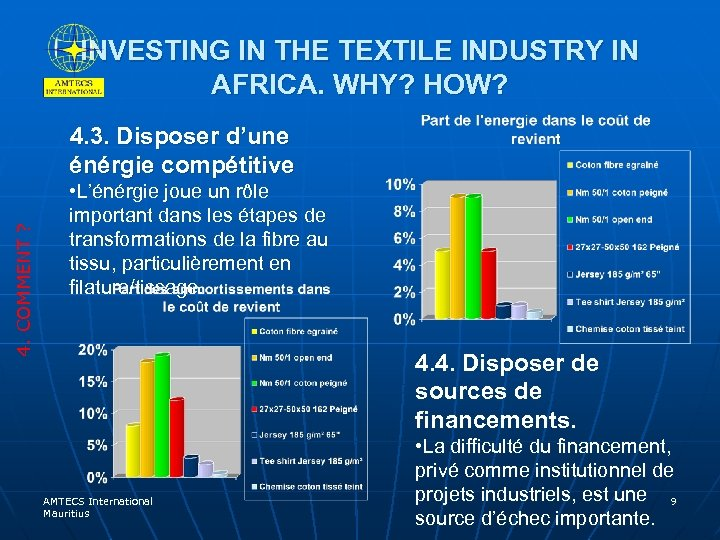 INVESTING IN THE TEXTILE INDUSTRY IN AFRICA. WHY? HOW? 4. COMMENT ? 4. 3.