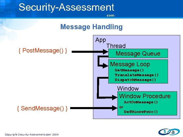Security-Assessment. com Message Handling App { Post. Message() } Thread Message Queue Message Loop