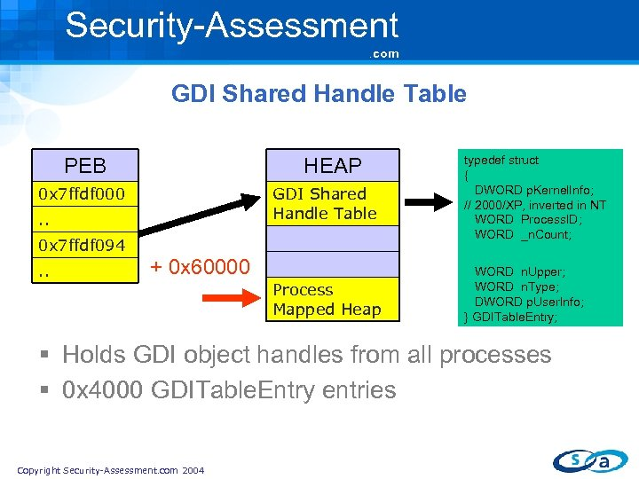 Security-Assessment. com GDI Shared Handle Table PEB typedef struct { DWORD p. Kernel. Info;