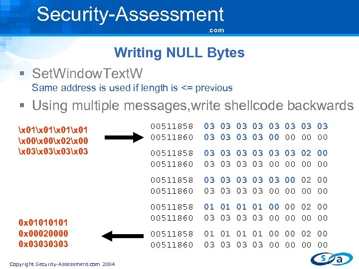 Security-Assessment. com Writing NULL Bytes § Set. Window. Text. W Same address is used