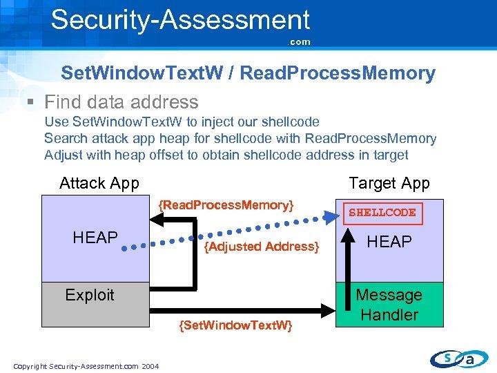 Security-Assessment. com Set. Window. Text. W / Read. Process. Memory § Find data address