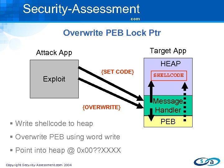 Security-Assessment. com Overwrite PEB Lock Ptr Target App Attack App HEAP {SET CODE} Exploit