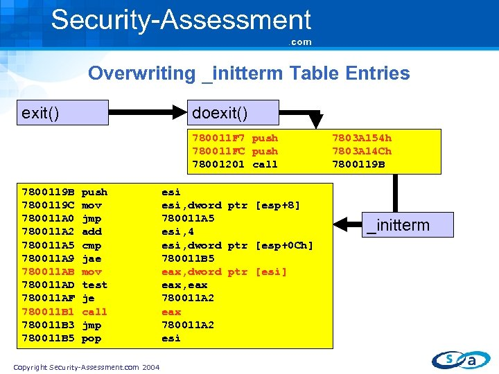 Security-Assessment. com Overwriting _initterm Table Entries exit() doexit() 780011 F 7 push 780011 FC
