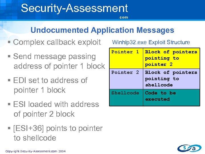 Security-Assessment. com Undocumented Application Messages § Complex callback exploit § Send message passing address