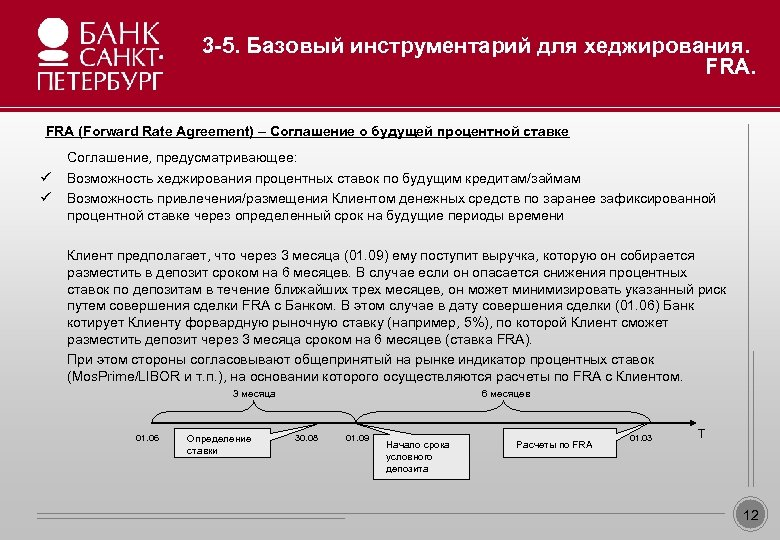 3 -5. Базовый инструментарий для хеджирования. FRA. Образец заголовка FRA (Forward Rate Agreement) –