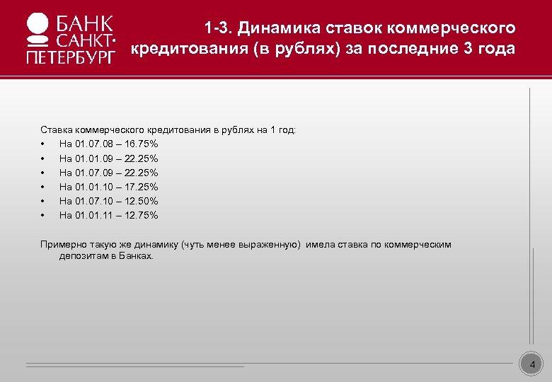 1 -3. Динамика ставок коммерческого кредитования (в рублях) за последние 3 года Образец заголовка