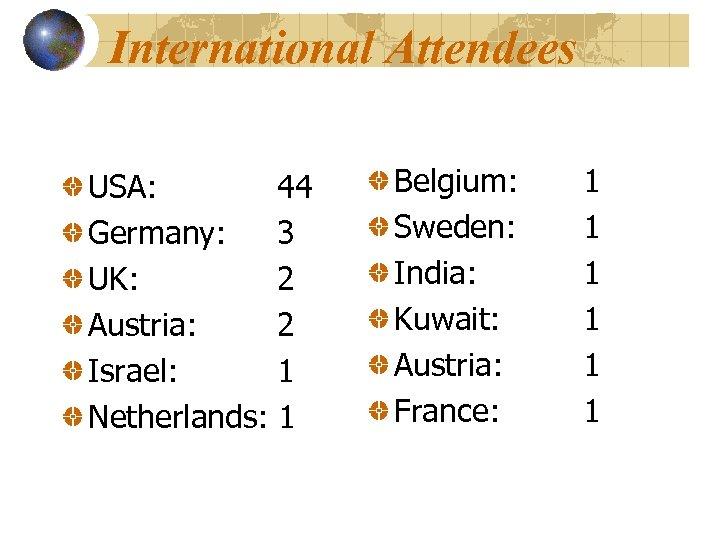 International Attendees USA: 44 Germany: 3 UK: 2 Austria: 2 Israel: 1 Netherlands: 1