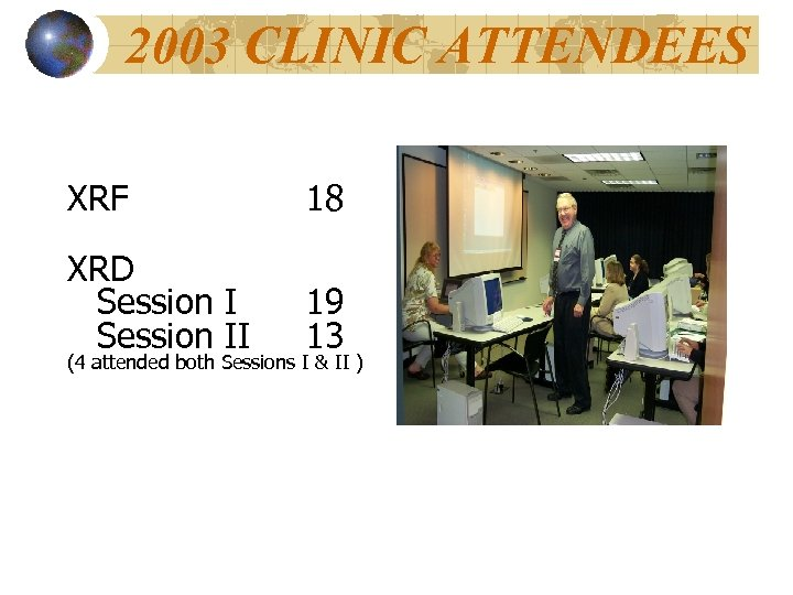 2003 CLINIC ATTENDEES XRF 18 XRD Session II 19 13 (4 attended both Sessions