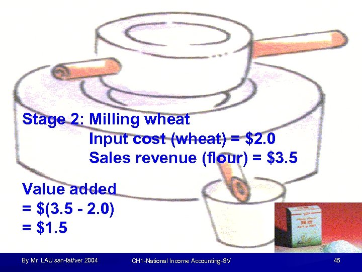 Stage 2: Milling wheat Input cost (wheat) = $2. 0 Sales revenue (flour) =