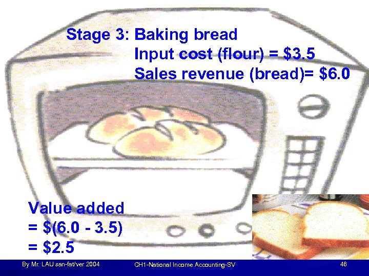 Stage 3: Baking bread Input cost (flour) = $3. 5 Sales revenue (bread)= $6.