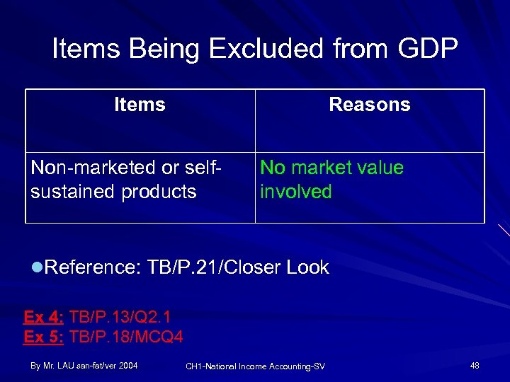 Items Being Excluded from GDP Items Reasons Non-marketed or selfsustained products No market value