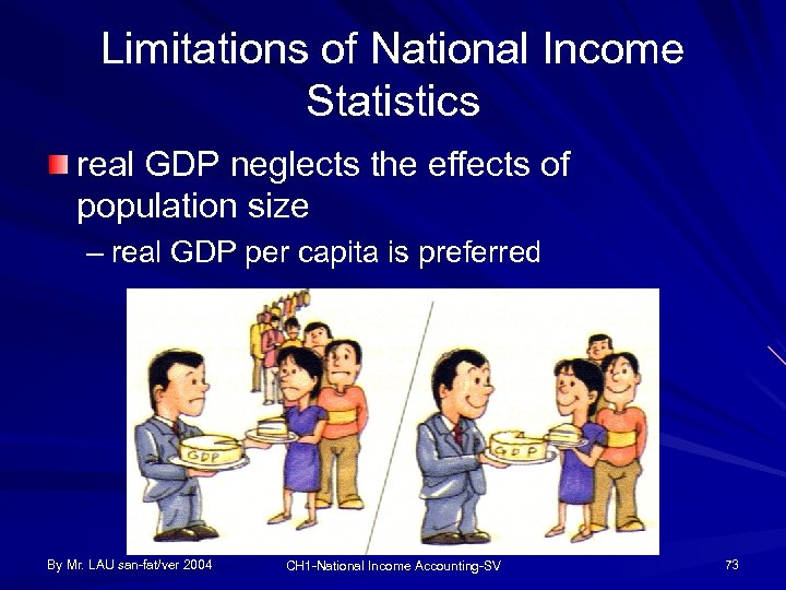 Limitations of National Income Statistics real GDP neglects the effects of population size –