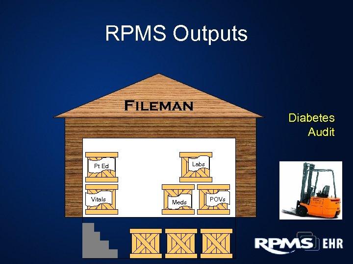 RPMS Outputs Fileman Labs Pt Ed Vitals Diabetes Audit Meds POVs