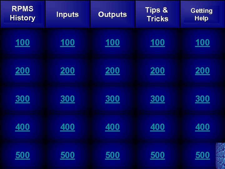 RPMS History Inputs 100 Outputs Tips & Tricks Getting Help 100 100 200 200