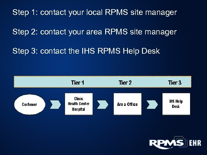 Step 1: contact your local RPMS site manager Step 2: contact your area RPMS