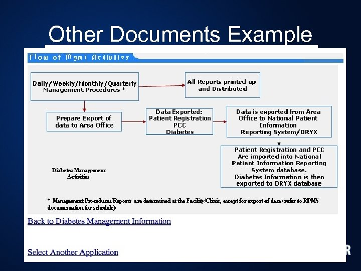 Other Documents Example
