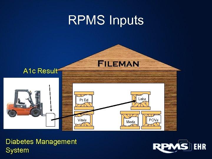 RPMS Inputs Fileman A 1 c Result Labs Pt Ed Vitals Diabetes Management System