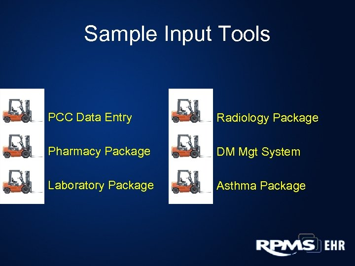 Sample Input Tools PCC Data Entry Radiology Package Pharmacy Package DM Mgt System Laboratory