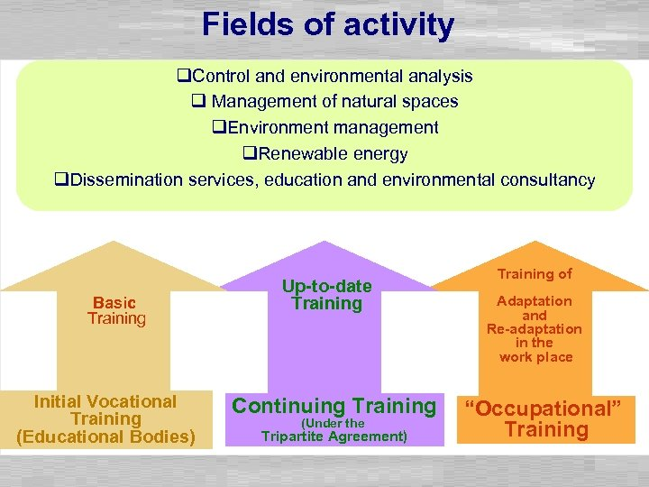 Fields of activity q. Control and environmental analysis q Management of natural spaces q.