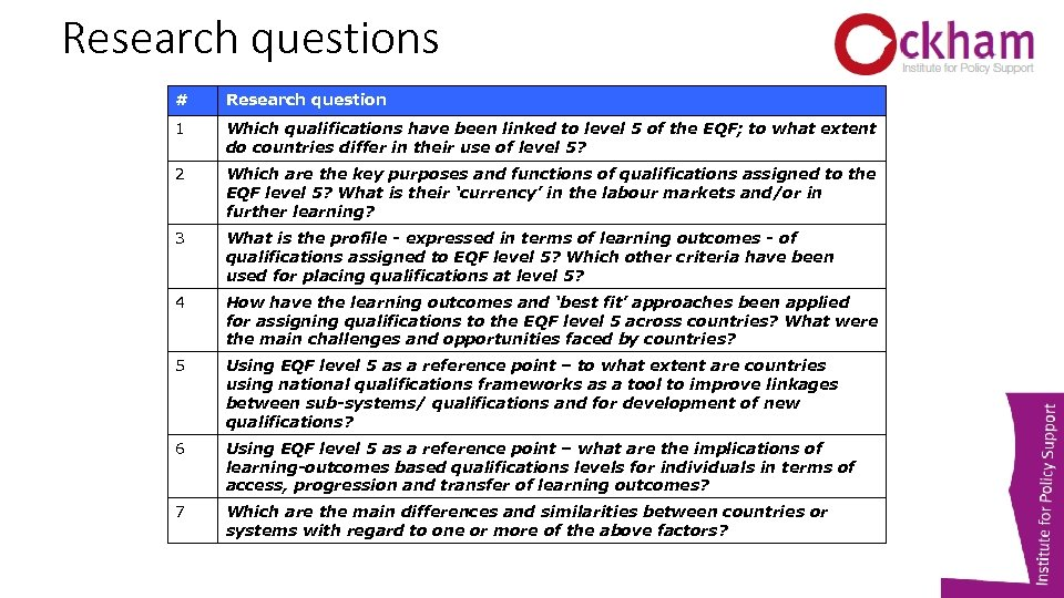 Research questions # Research question 1 Which qualifications have been linked to level 5