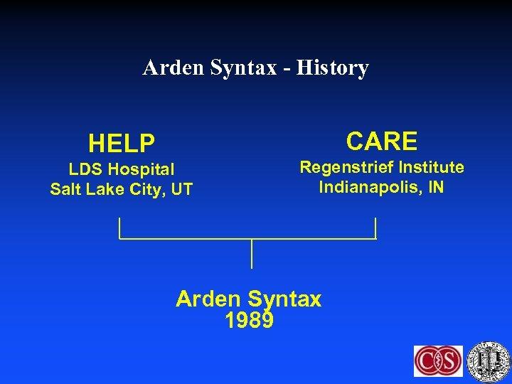 Arden Syntax - History CARE HELP LDS Hospital Salt Lake City, UT Regenstrief Institute