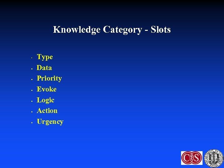 Knowledge Category - Slots • • Type Data Priority Evoke Logic Action Urgency