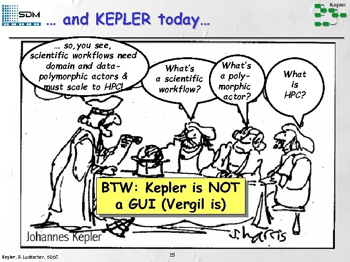 … and KEPLER today… … so, you see, scientific workflows need domain and datapolymorphic