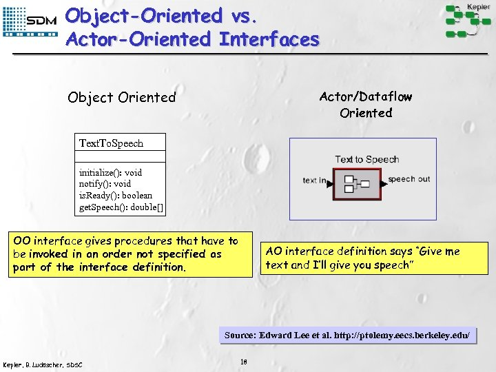 Object-Oriented vs. Actor-Oriented Interfaces Object Oriented Actor/Dataflow Oriented Text. To. Speech initialize(): void notify():