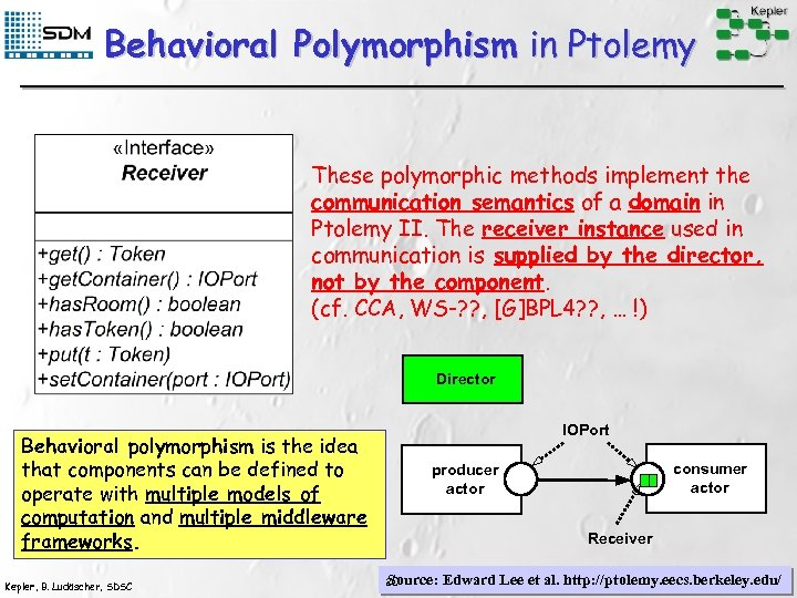 Behavioral Polymorphism in Ptolemy These polymorphic methods implement the communication semantics of a domain
