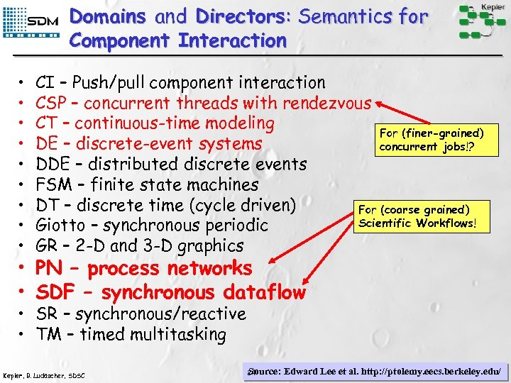 Domains and Directors: Semantics for Component Interaction • • • CI – Push/pull component