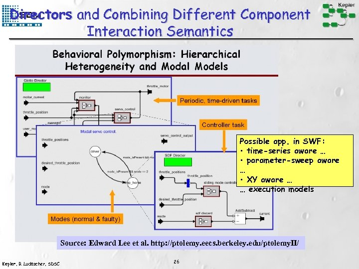 Directors and Combining Different Component Interaction Semantics Possible app. in SWF: • time-series aware
