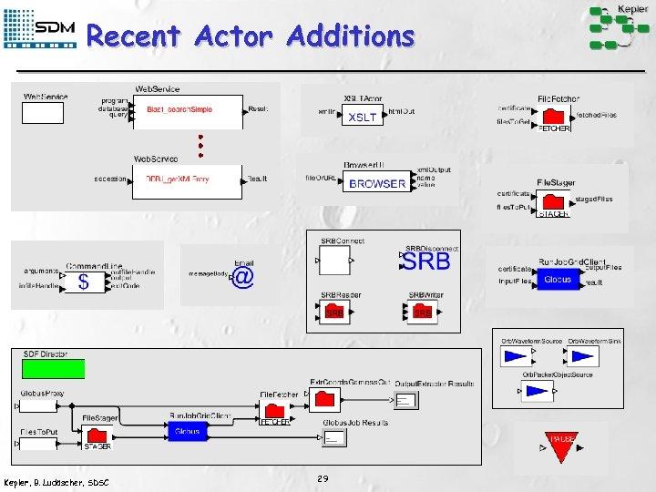 Recent Actor Additions Kepler, B. Ludäscher, SDSC 29