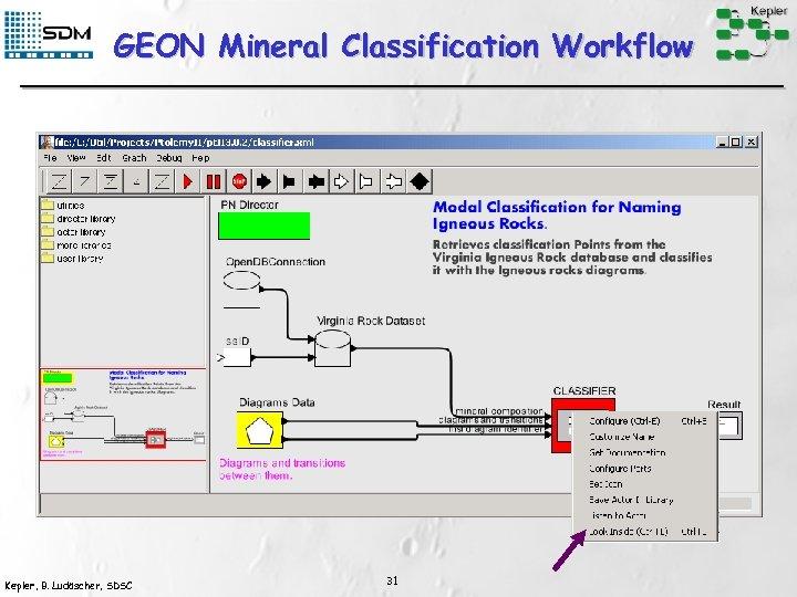 GEON Mineral Classification Workflow Kepler, B. Ludäscher, SDSC 31