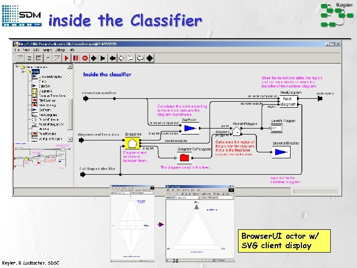 … inside the Classifier Browser. UI actor w/ SVG client display Kepler, B. Ludäscher,