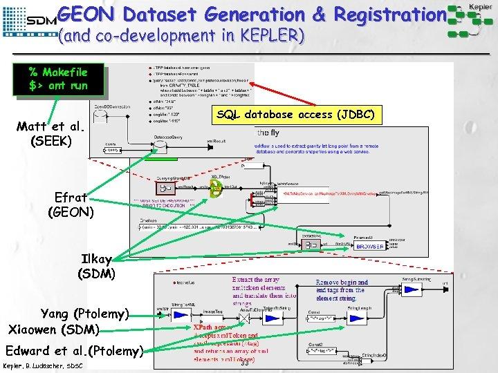 GEON Dataset Generation & Registration (and co-development in KEPLER) % Makefile $> ant run