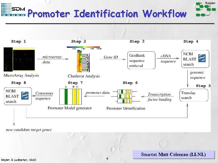 Promoter Identification Workflow Kepler, B. Ludäscher, SDSC 4 Source: Matt Coleman (LLNL)