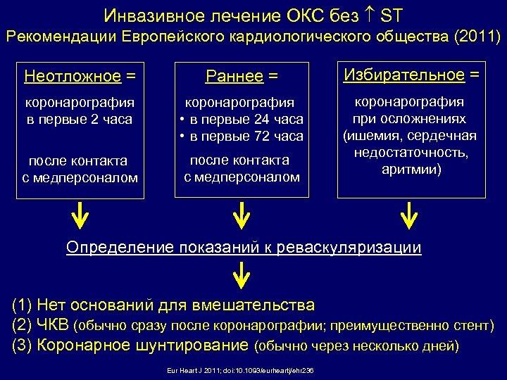 Инвазивное лечение ОКС без ST Рекомендации Европейского кардиологического общества (2011) Неотложное = Раннее =