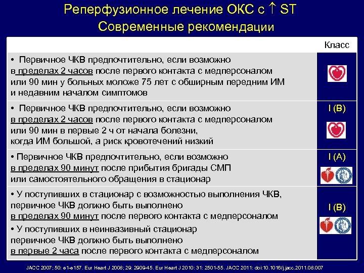 Реперфузионное лечение ОКС с ST Современные рекомендации Класс • Первичное ЧКВ предпочтительно, если возможно