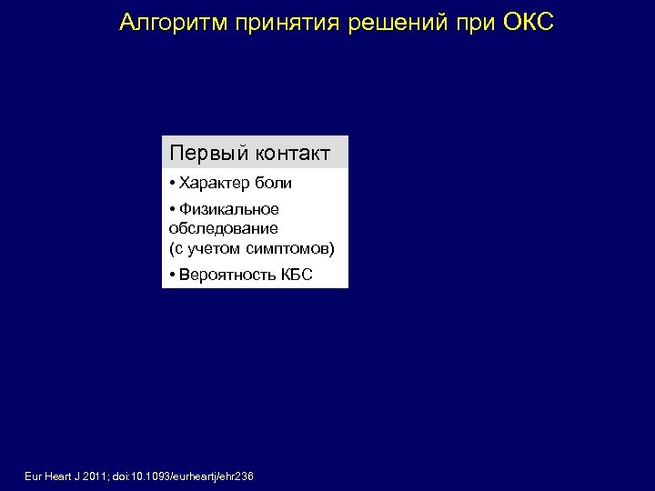 Алгоритм принятия решений при ОКС Первый контакт • Характер боли • Физикальное обследование (с