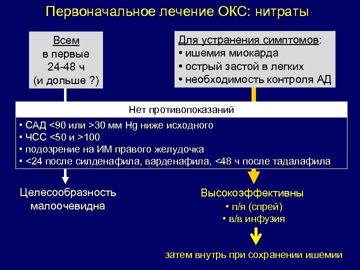 Первоначальное лечение ОКС: нитраты Всем в первые 24 -48 ч (и дольше ? )