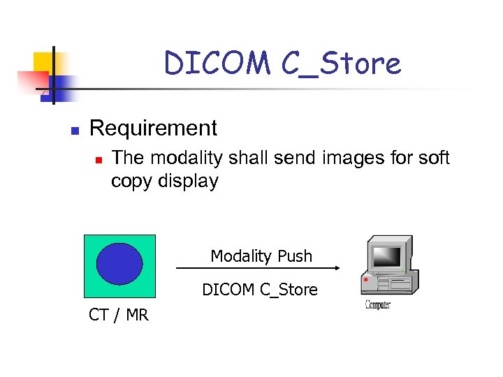 DICOM C_Store n Requirement n The modality shall send images for soft copy display