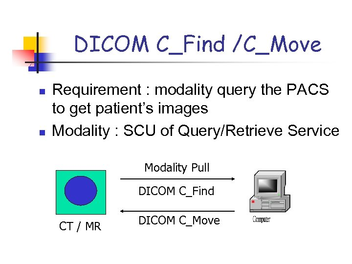 DICOM C_Find /C_Move n n Requirement : modality query the PACS to get patient's