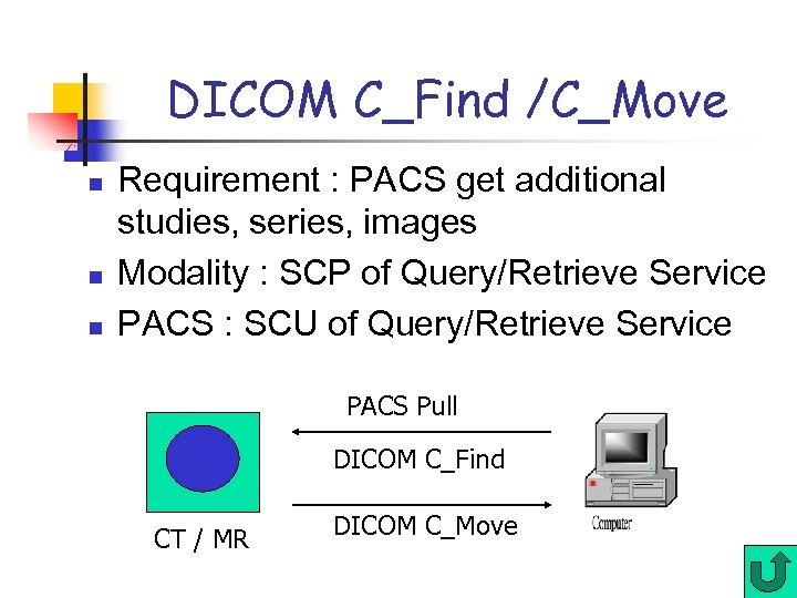 DICOM C_Find /C_Move n n n Requirement : PACS get additional studies, series, images