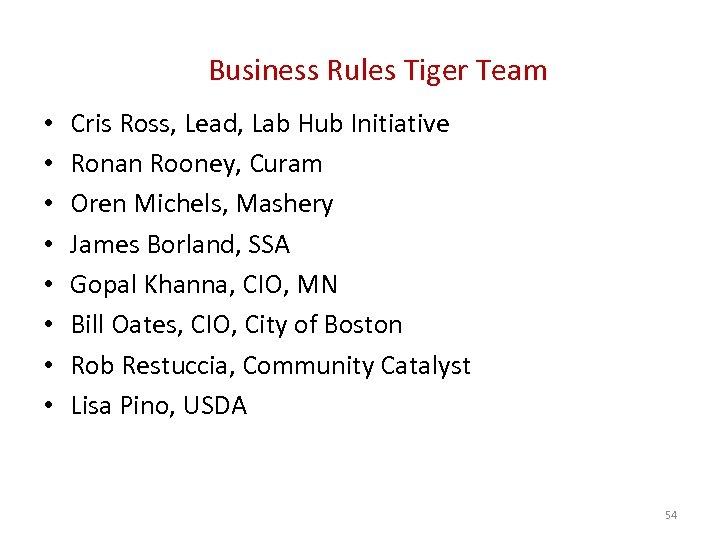 Business Rules Tiger Team • • Cris Ross, Lead, Lab Hub Initiative Ronan Rooney,