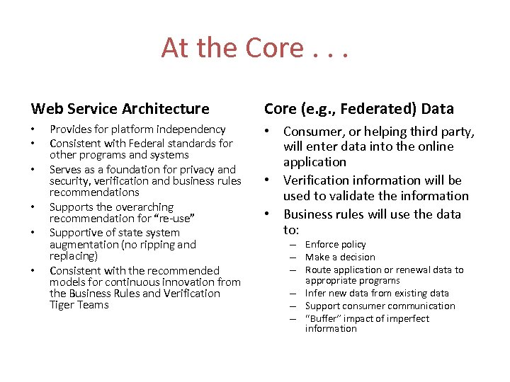 At the Core. . . Web Service Architecture • • • Provides for platform