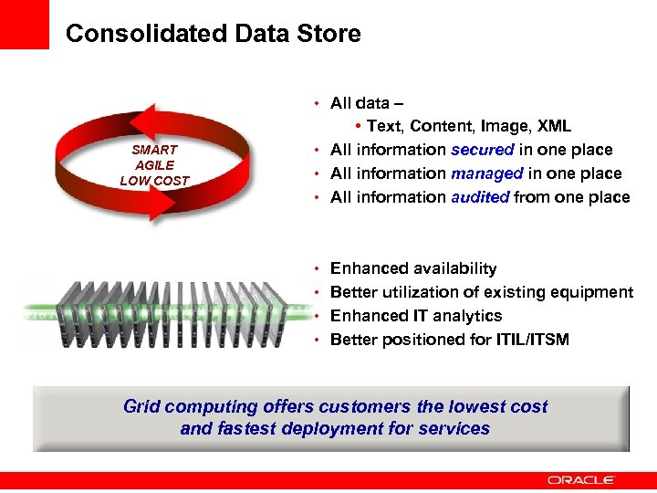 Consolidated Data Store • All data – SMART AGILE LOW COST • Text, Content,